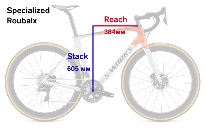 Specialized roubaix Bike geometry