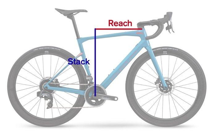 Stack и Reach велосипеда