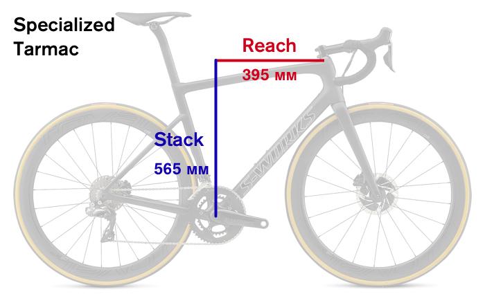 Specialized Tarmac Bike geometry